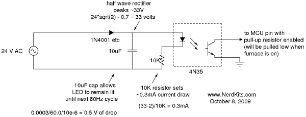 24 VAC furnace signal to half wave rectifier to optoisolator to microcontroller pin