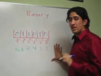 Bits, Bytes, and Binary video